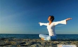 Що становить духовний світ людини?