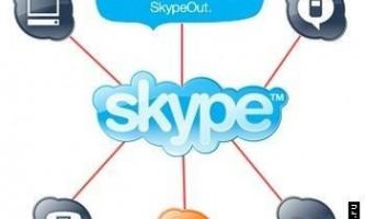 Що таке skype (скайп) і як ним користуватися