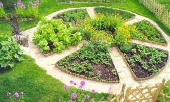 Дизайн городу та саду своїми руками
