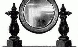 Ворожіння по дзеркалу
