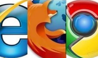 Google chrome може стати найпопулярнішим в світі браузером, обігнавши internet explorer