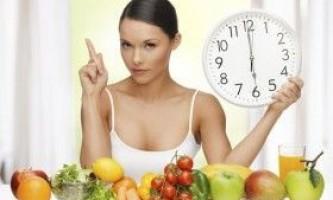 Індивідуальна вуглеводна дієта в бодібілдингу