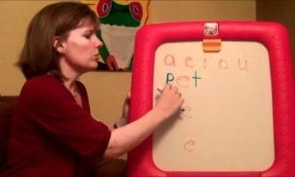 Як швидко навчитися читати англійською мовою