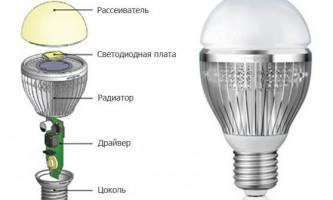 Світлодіодні лампи для дому