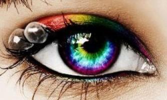 Як колір очей впливає на характер?