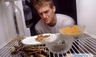 Як позбутися від запаху в холодильнику?