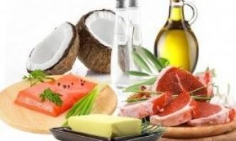 Як набрати вагу: самі калорійні продукти