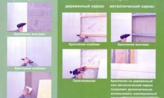 Як обшити балкон панелями пвх своїми руками?