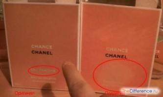 Як відрізнити парфуми шанель від підробки?