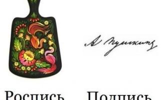 Як пишеться правильно: підпис або розпис. В чому різниця?