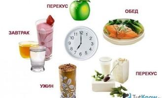 Як харчуватися, щоб схуднути?