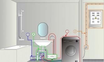Як підключити пральну машинку