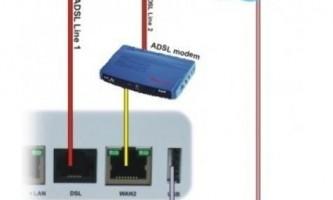 Як підключити wi-fi-роутер?