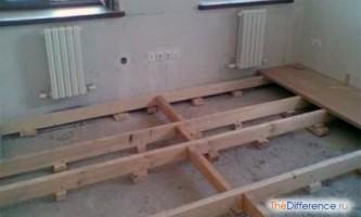 Як підняти підлогу на балконі своїми руками?