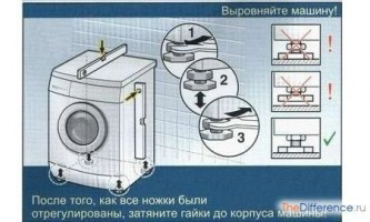 Як під`єднати пральну машину?
