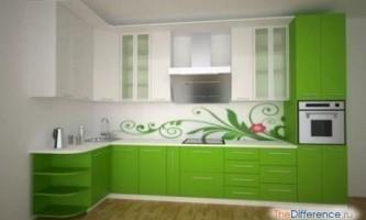 Як пофарбувати кухонний гарнітур?