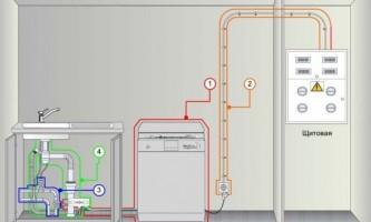 Як правильно підключити посудомийну машину