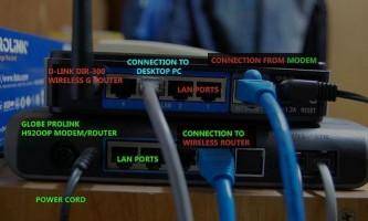 Як правильно підключити wi-fi роутер