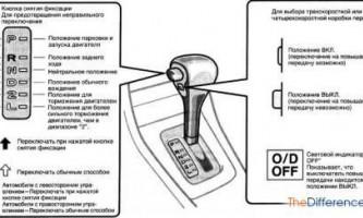 Як правильно користуватися автоматичною коробкою передач?