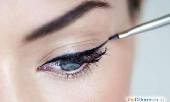 Як правильно малювати стрілки на очах олівцем?