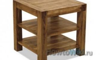 Як правильно доглядати за дерев`яними меблями?