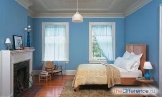 Як правильно вибрати колір стін для будинку