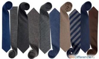 Як правильно зав`язувати краватку