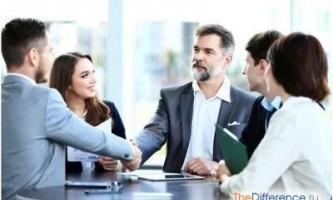 Як залучити удачу в бізнесі