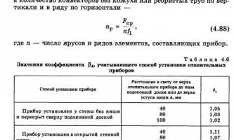 Як розрахувати, скільки секцій радіатора потрібно?