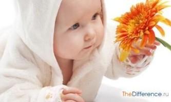 Як розвивати дитину в 3 місяці