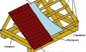 Як зробити двосхилий дах?