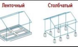 Як будувати каркасний будинок своїми руками?