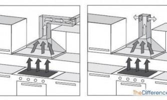 Як встановити витяжку на кухні?