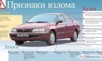 Як дізнатися, в угоні машина чи ні?