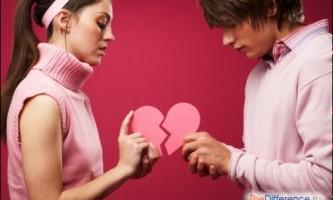 Як повернути дівчину після розставання?