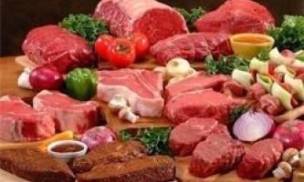 Як вибирати м`ясну продукцію