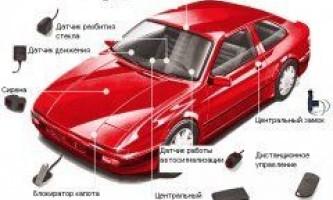 Як вибрати автомобільну сигналізацію