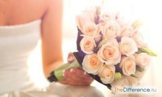 Як вибрати дату весілля