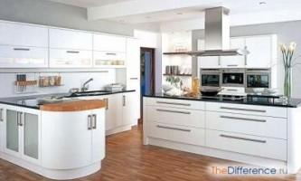Як вибрати кухонний гарнітур