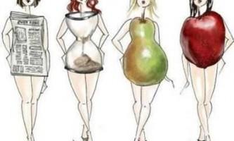Як вибрати сукню по фігурі?