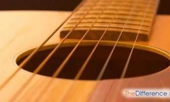 Як вибрати струни для гітари