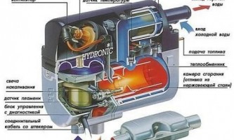 Як завести дизельну машину в мороз?