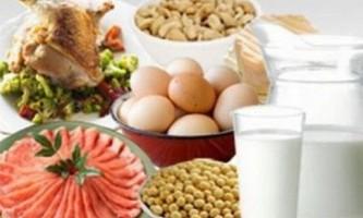 Білкова дієта для схуднення: меню, результати, відгуки схудлих