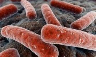 Лікування туберкульозу шкіри