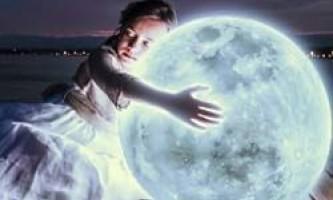 Місячний календар повсякденності: сприятливі дні для різних справ в березні 2016