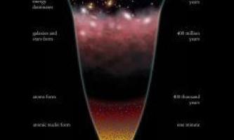 Початок всесвіту: вчені підтвердили теорію великого вибуху