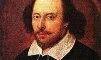 """Знайдено """"останки"""" театру часів шекспіра"""
