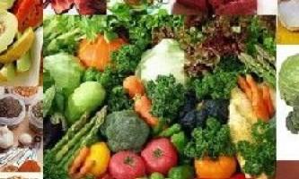 Нездорове харчування призводить до депресії