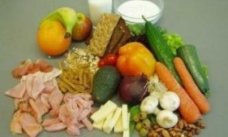 Низкоуглеводная дієта: небезпека для культуристів