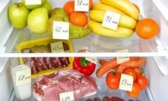 Нюанси калорійності в бодібілдингу